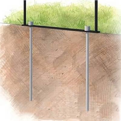 Bodenset für »Wire Arch«